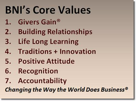 BNI Central and Eastern Washington, North Idaho, Western and Central Montana Core Values